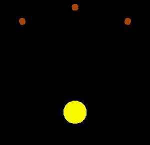 Periheldrehung der Merkurbahn